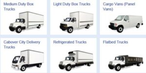 Easy Straight Truck Insurance Policies Learn and Save with our commercial box truck insurance brokers in AL,AR,FL,GA,IA,IN,KS,MS,NC,NE,NJ,OH,PA,SC,TN or VA (888) 287-3449.